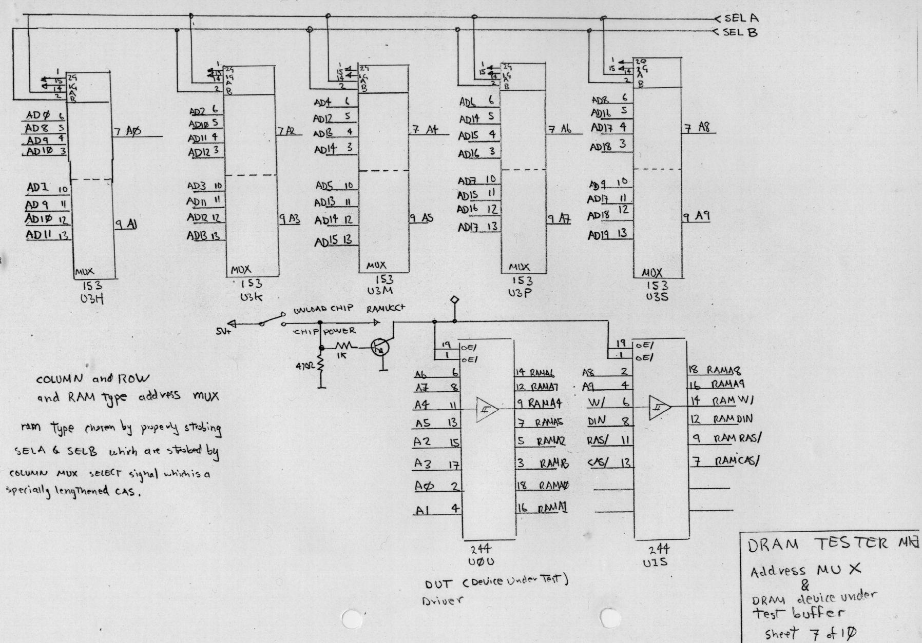 ram tester machine